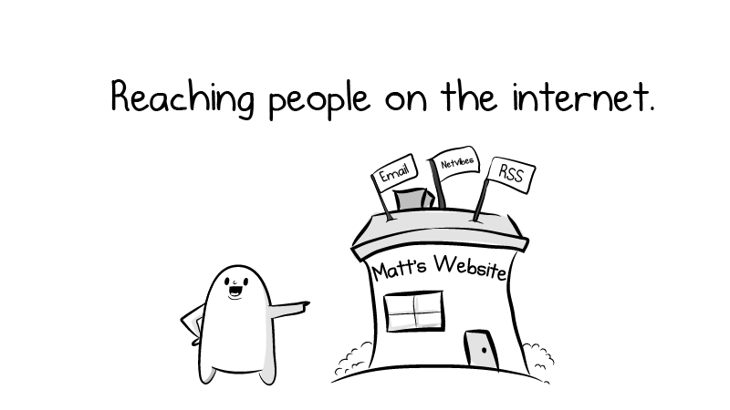 Reaching people on the internet