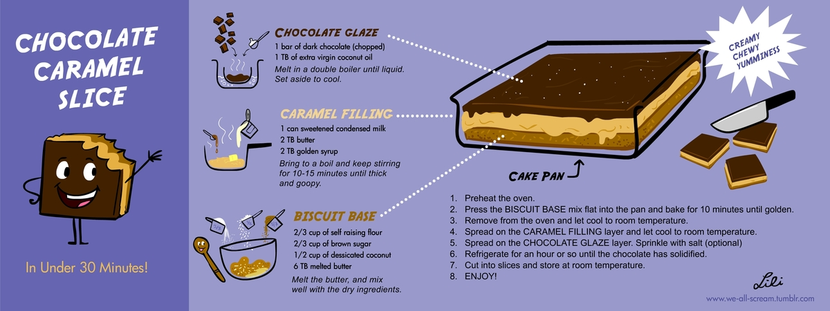 Caramelslicerecipe