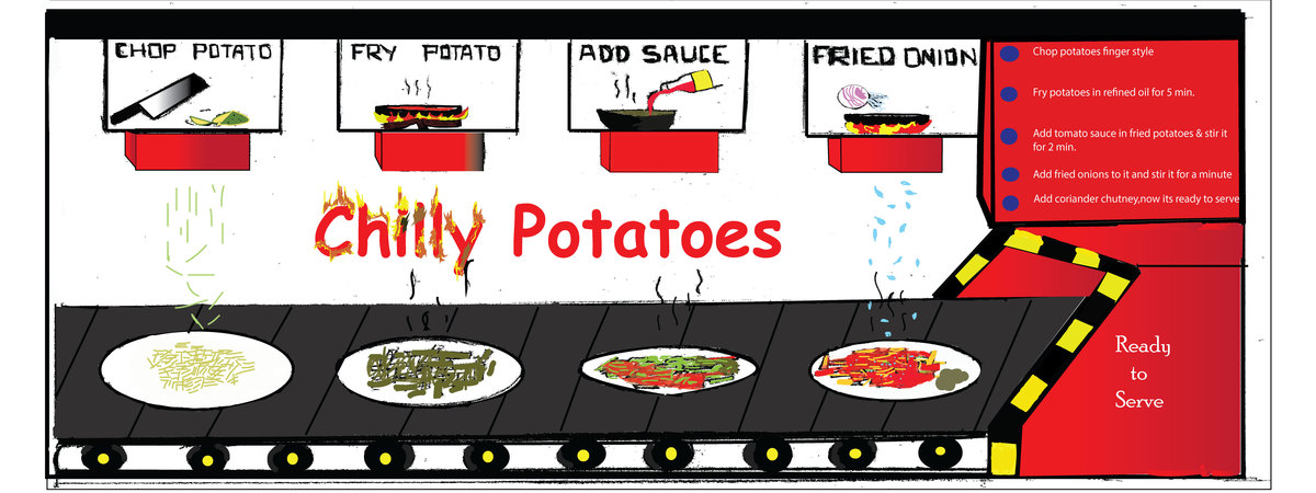 Chilly potatoes