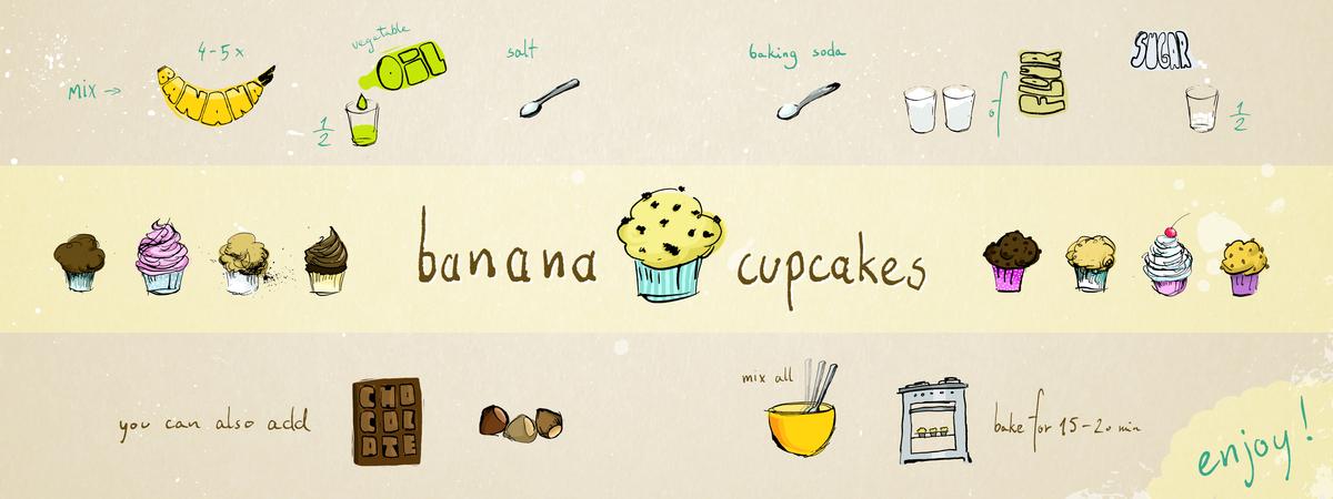 Banana cupcakes   patrycja poltorak
