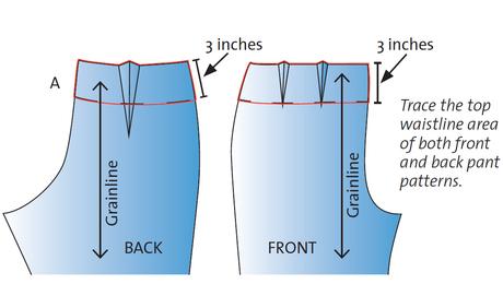 how to create a waist