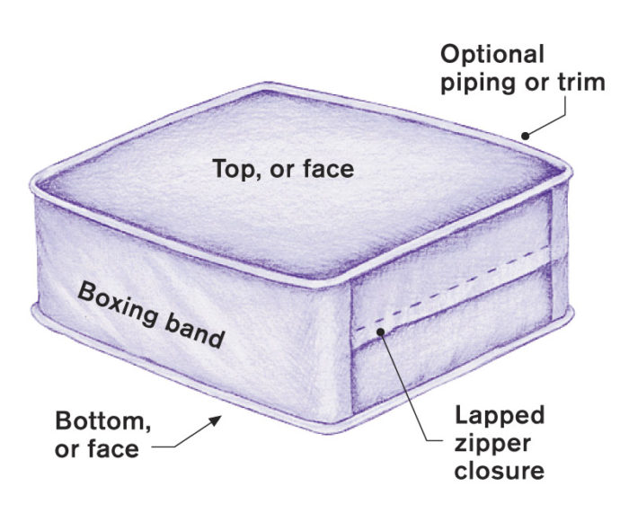 box pillow