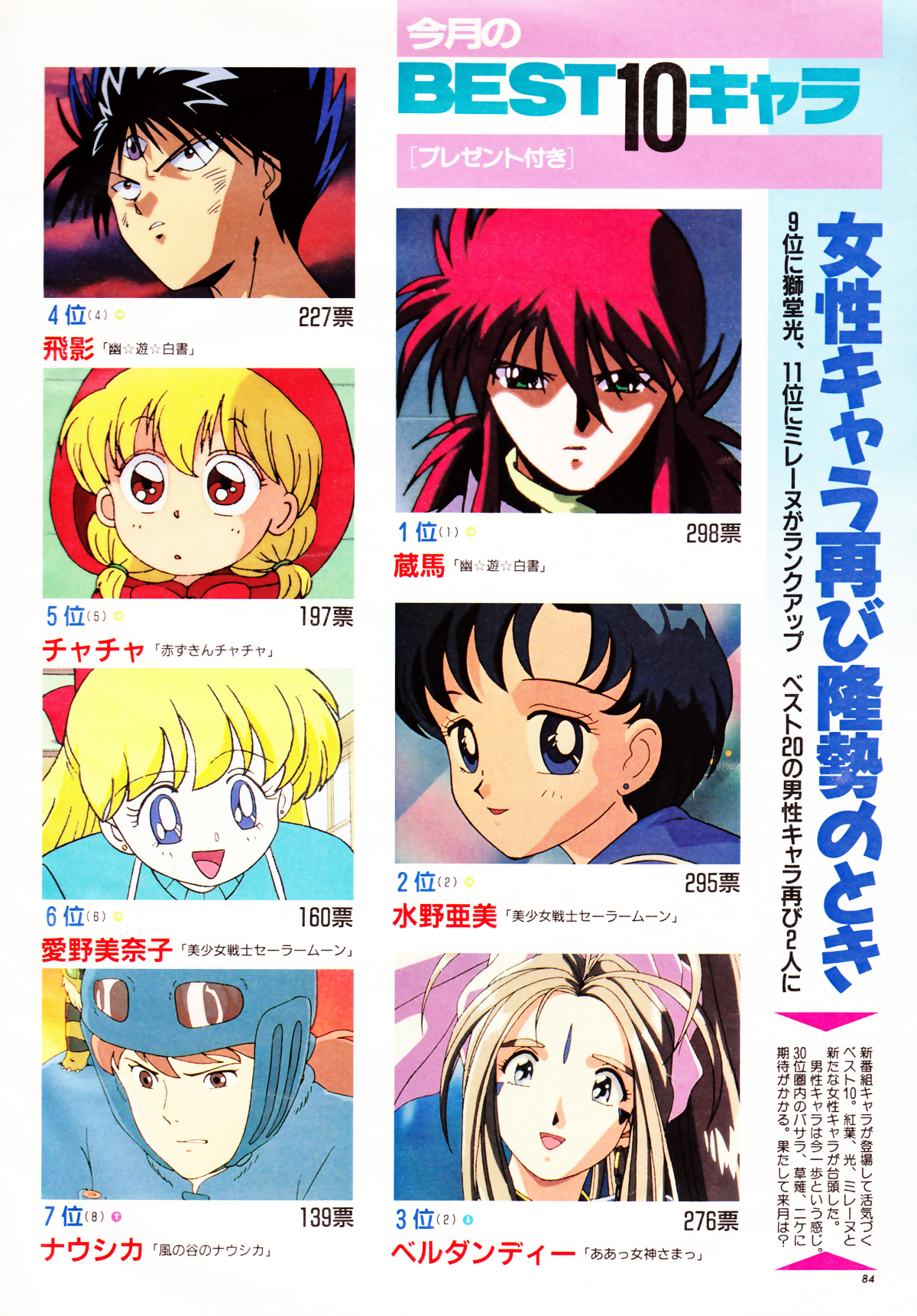 Animage_january_95_20