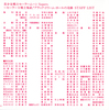 Sailor_moon_ss_music_collection_09
