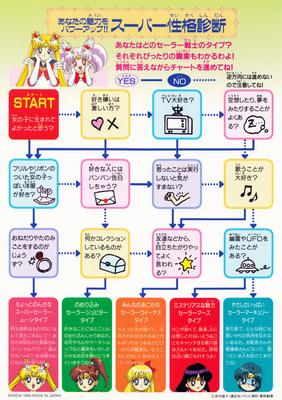 Sailor-moon-ss-jumbo-carddass-ii-04b