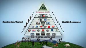 Follow the Money Pyramid