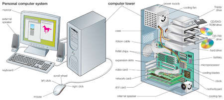 Item also puter  ponents Diagram additionally 3 Phase To 1 Wiring Diagram also Walk In Cooler Schematic in addition Schematic Drawing Of A Cell. on electrical schematic wiring diagram