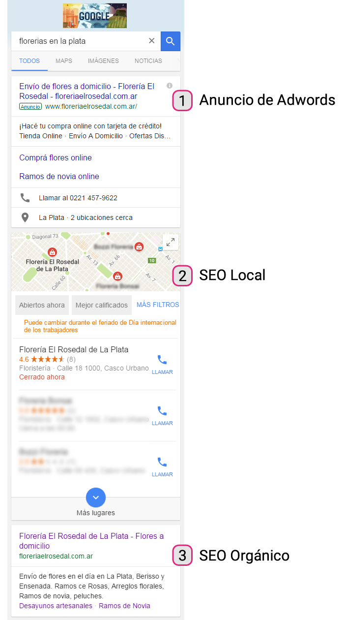 SEO Local posicionamiento en google