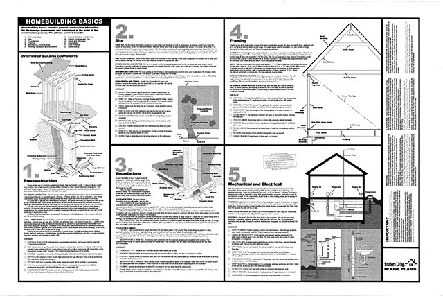 Homebuilding Basics Sheet