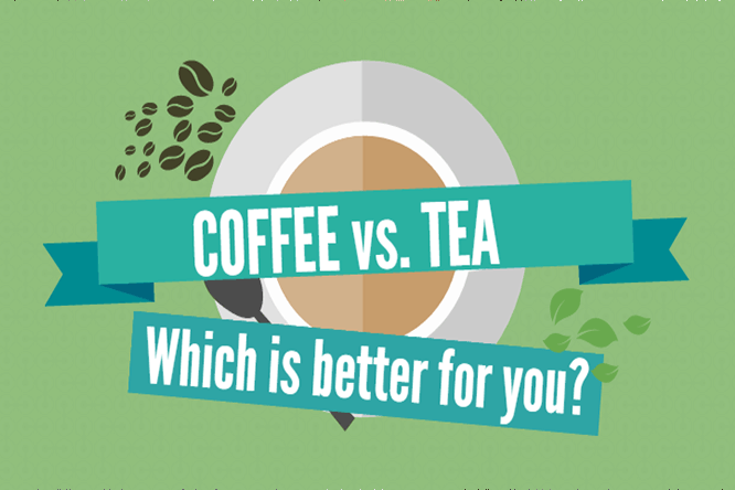 Coffee Vs Tea Which Is Better For You Infographic