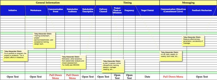 project team communication plan template