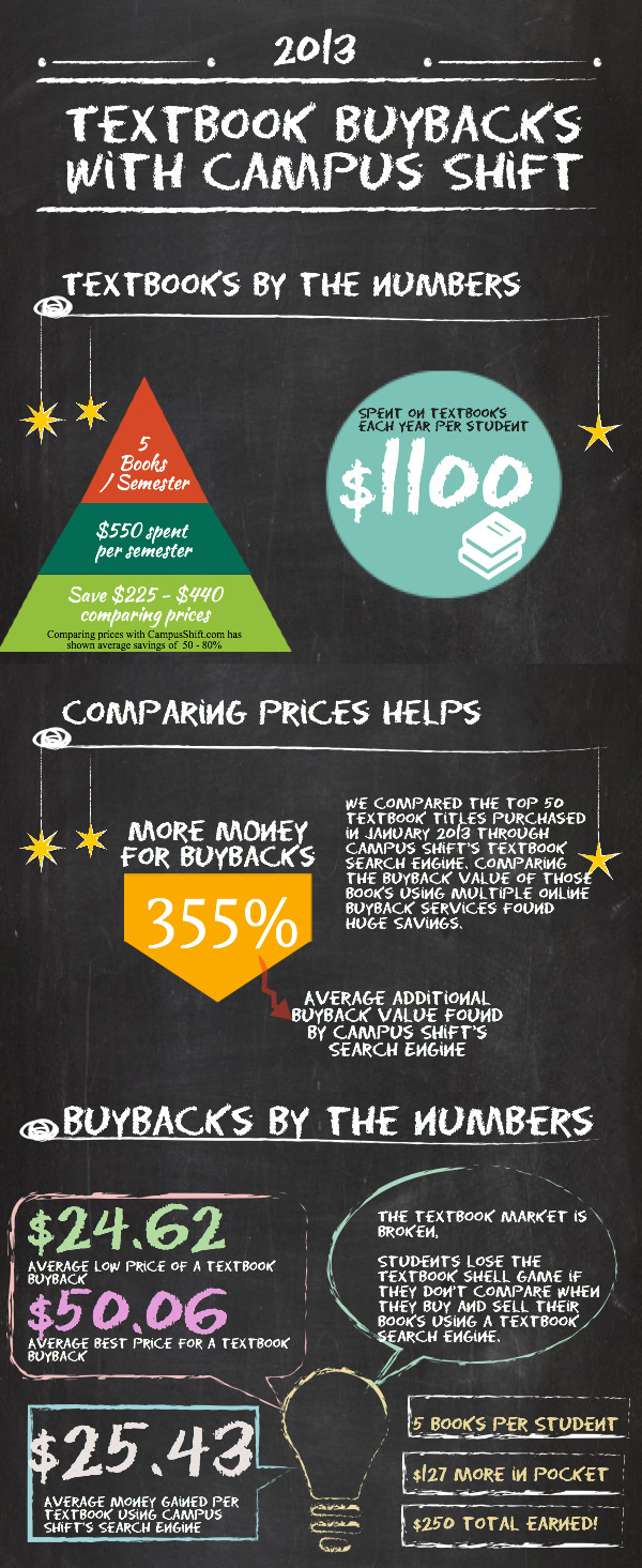 Buyback Savings Infographic