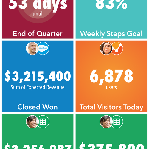 Homescreen Sample: Business Numbers
