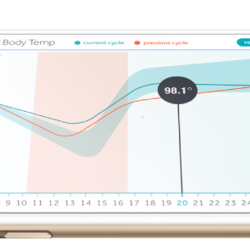 Basal Body Temperature Tracking