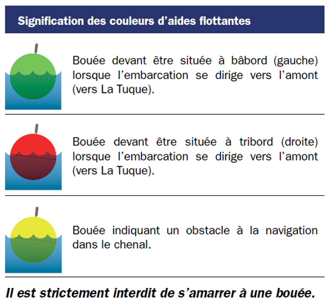 bouees-aides-flottantes-navigation-riviere-saint-maurice