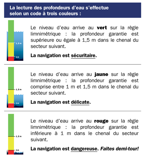 regles-limnimetriques-niveau-eau-navigation-riviere-saint-maurice