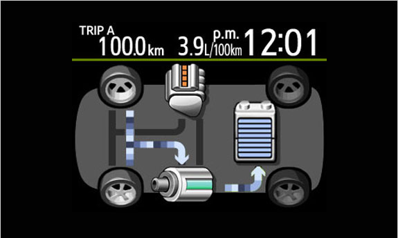 Commandes « Touch Tracer »