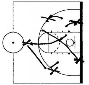 boatright_gameplan