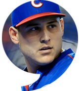 Anthony Rizzo, First baseman / Chicago Cubs - The Players' Tribune