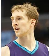 Cody Zeller, Contributor - The Players' Tribune