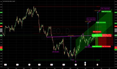 geo stock price and chart — tradingview