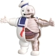 Stay Puft Marshmallow Man - Dissected