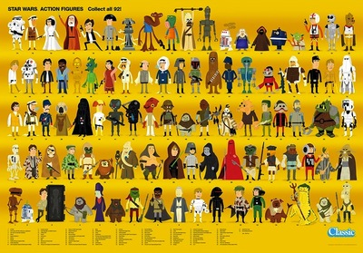 Star_wars_-_action_figure_compendium-christopher_lee-gicle_digital_print-trampt-112680m