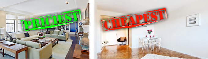 Priciest cheapest listings part 13 for 100 overlook terrace new york