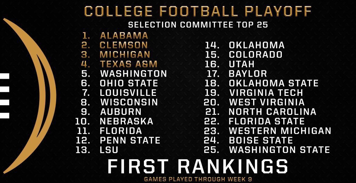college football playoff rankings - photo #22