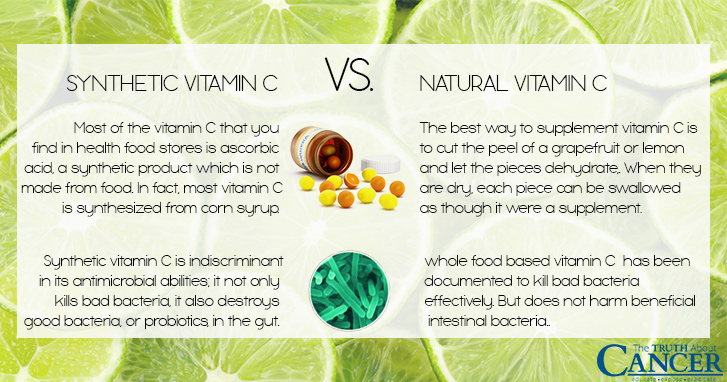 Synthetic Vitamin C vs Natural Vitamin C