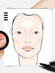 BEAUTY DECODED: FACIAL ARCHITECTURE