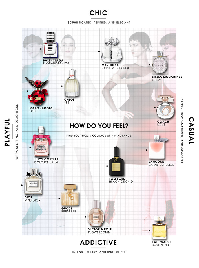 MULTIPLICITY: FEEL YOURSELF IN FRAGRANCE