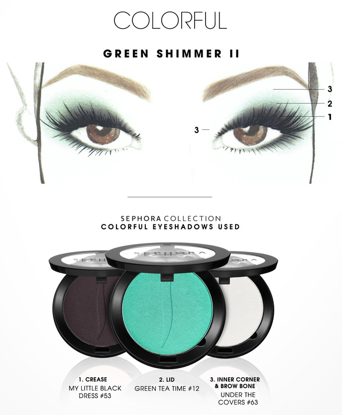 MAKING FACES: GREEN SHIMMER II
