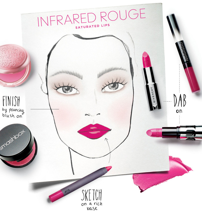 MAKING FACES: INFRARED ROUGE