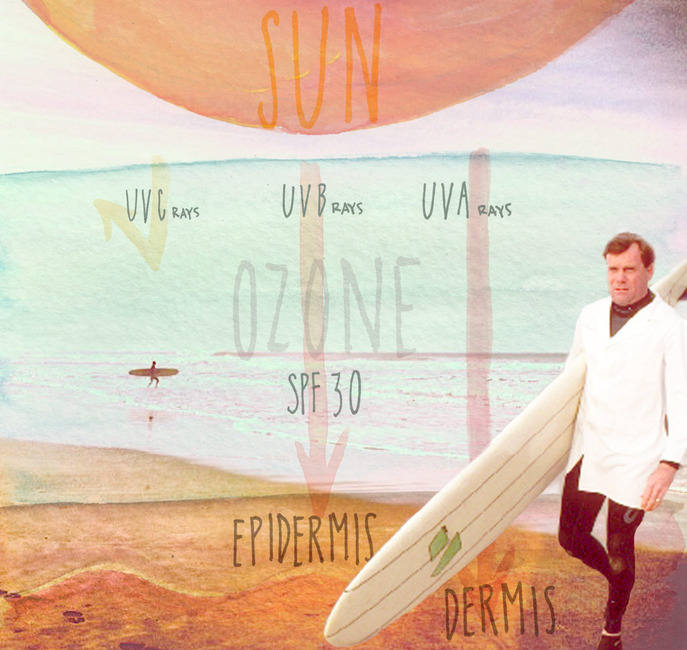 THE PROFESSIONAL: DR. JAMES BECKETT, FULL-TIME DERMATOLOGIST, PART-TIME SURFER
