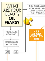 THE TIP-OFF: HOW TO PICK A BEAUTY OIL