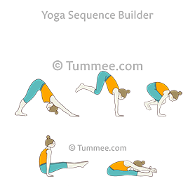 Forum on this topic: Yoga Poses for Abs Library, yoga-poses-for-abs-library/