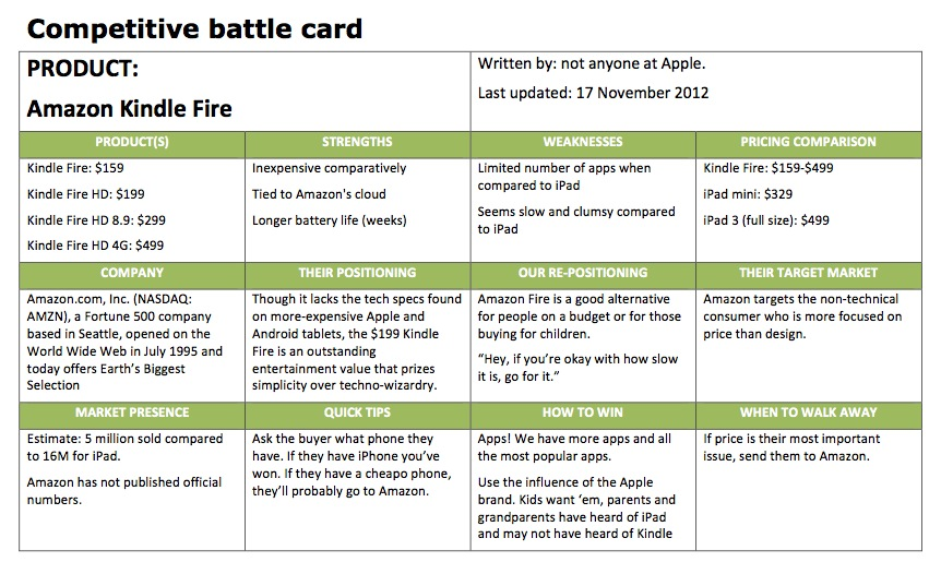Sales Playbook Template | Under10 Playbook Competitive Battle Cards