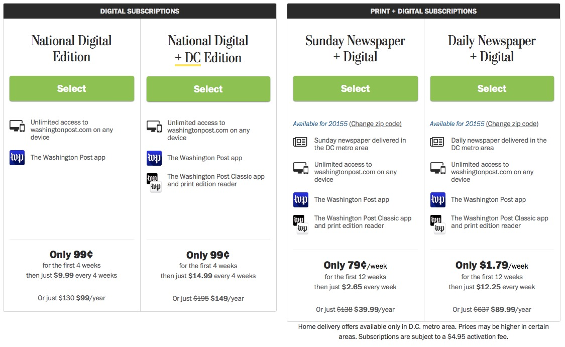 washpost pricing