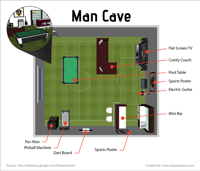How to design a man cave ehow for Man cave plans