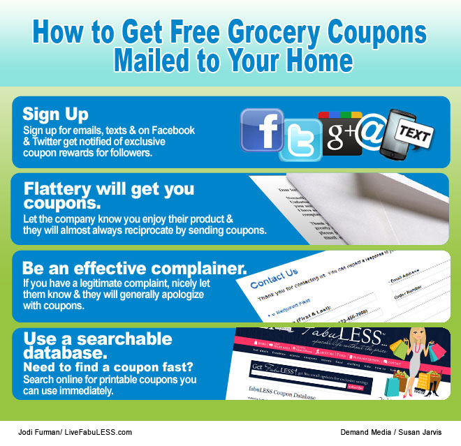 Coupons mailed to you