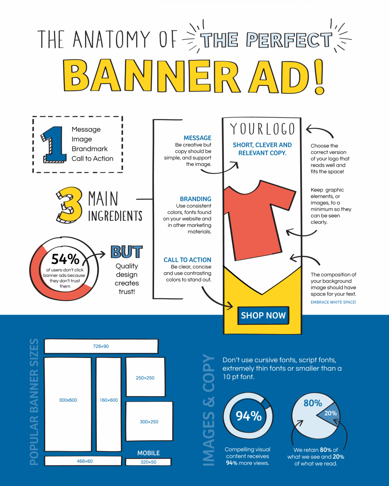 The Anatomy of the Perfect Banner Ad