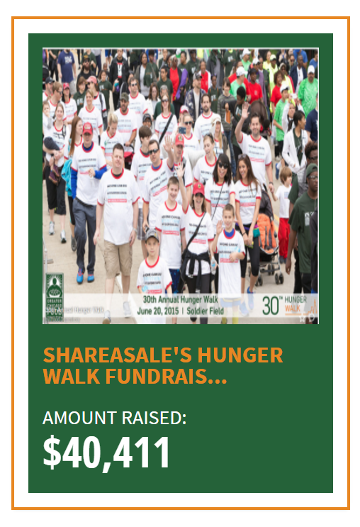 ShareASale's Hunger Walk Recap