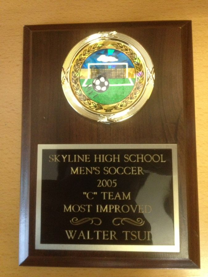 Most Improved Player in Soccer Team