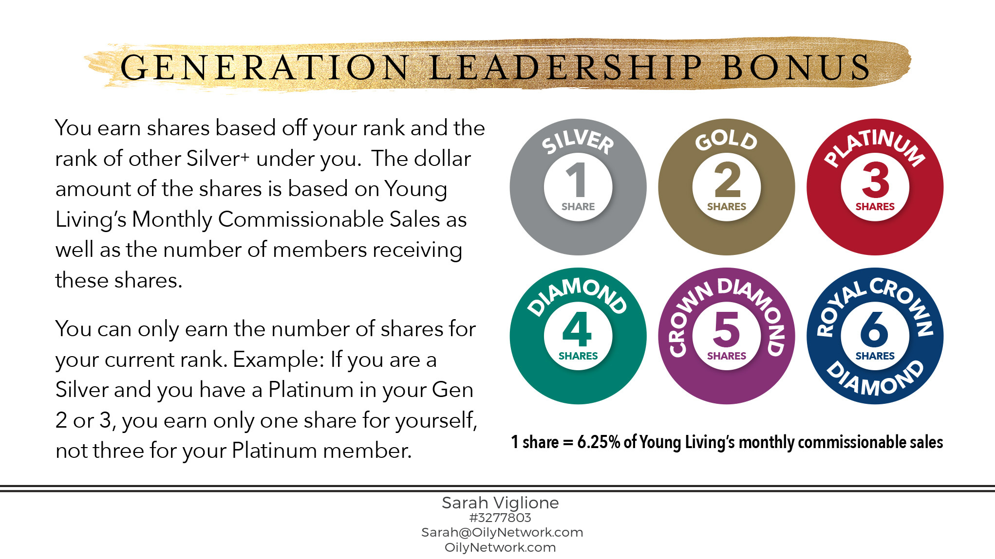 Generation Leadership Bonus