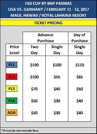 Fed_Cup_ticket_prices