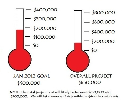 FUND-RAISING PROGRESS THERMOMETER