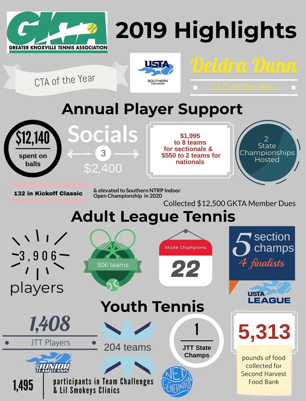 GKTA_Infographic