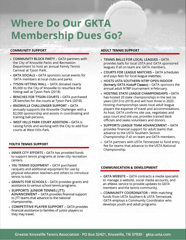 GKTA_Membership_Dues_Doc_FINAL