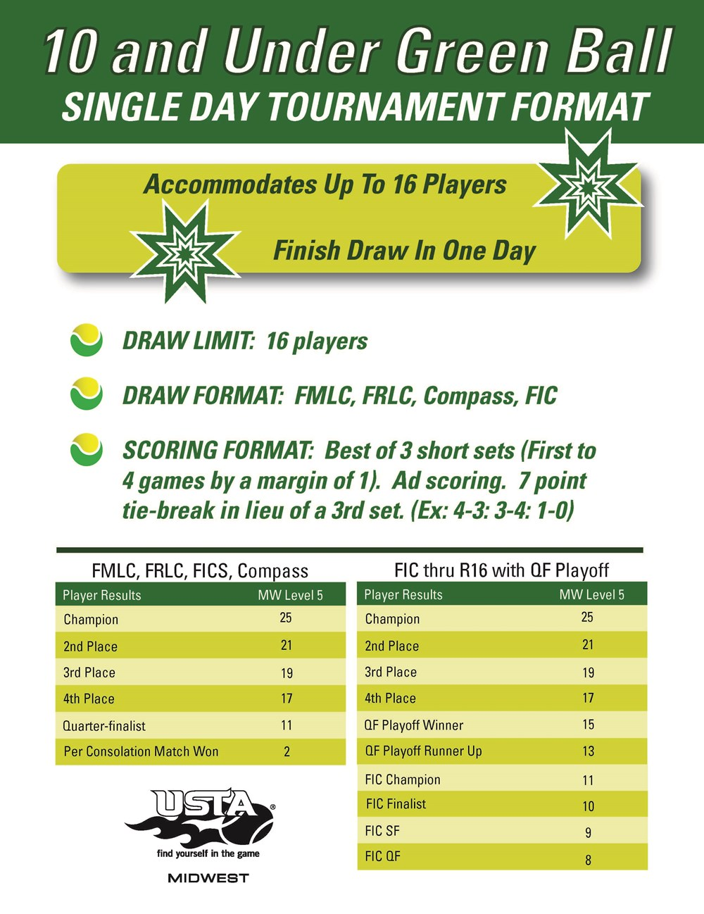Single_Day_Green_Ball_Format_Flyer_2016_12.16.15_JK